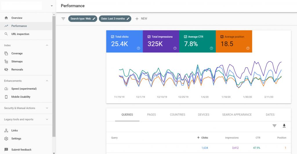 Google Search Console-Performance-Aloha